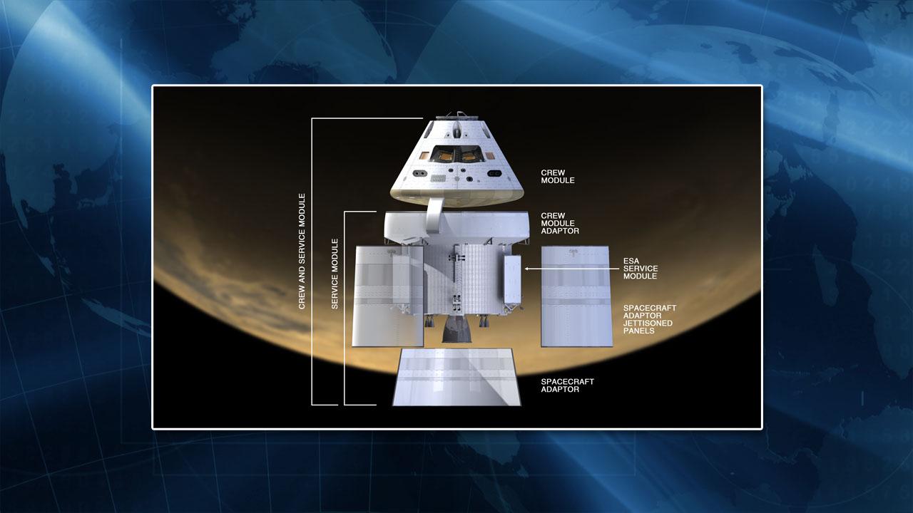 Šematski prikaz letelice Orion (Foto: Mark Geyer, Orion Program Manager)