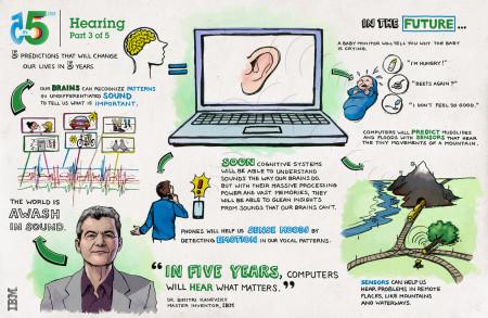 IBM-ovih 5 u 5: Sluh