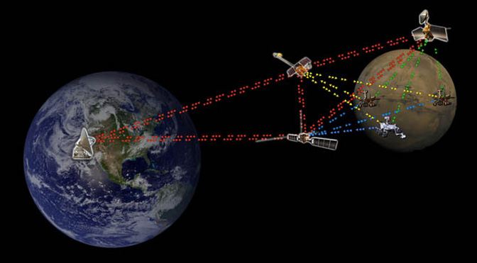 nasa-iss-dtn-space-internet