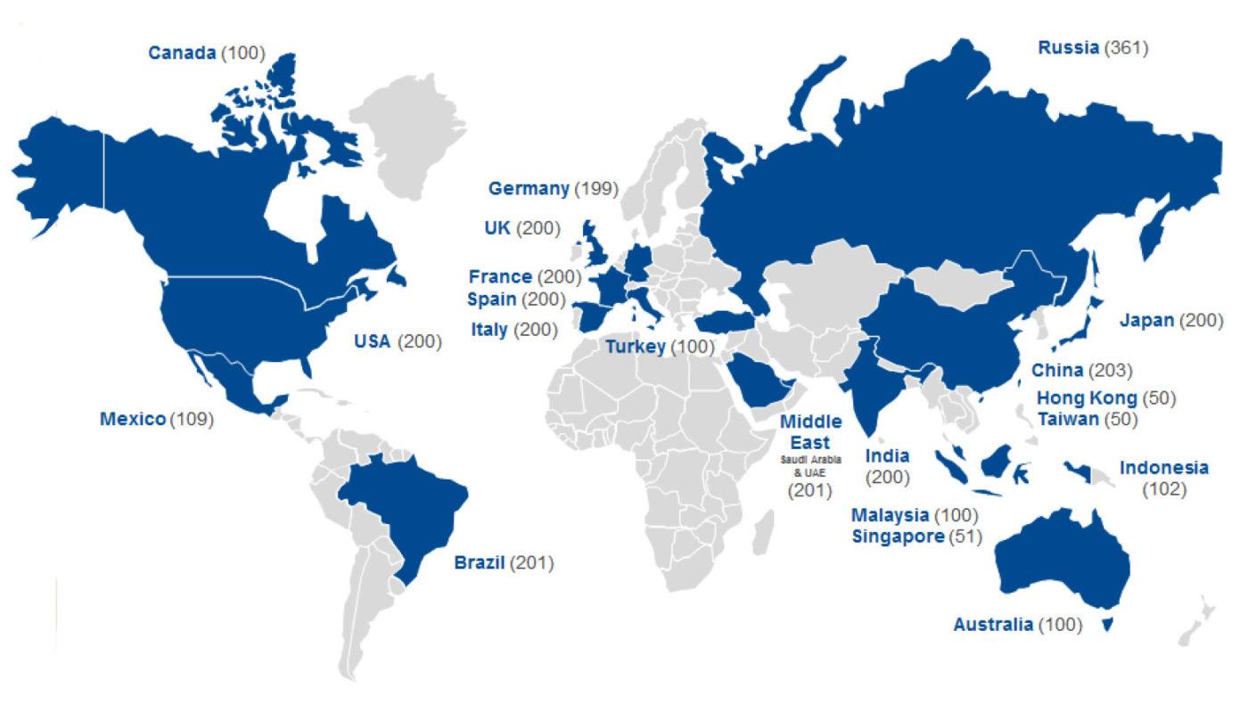 Globalno-gubljenje-korporativnih-podataka