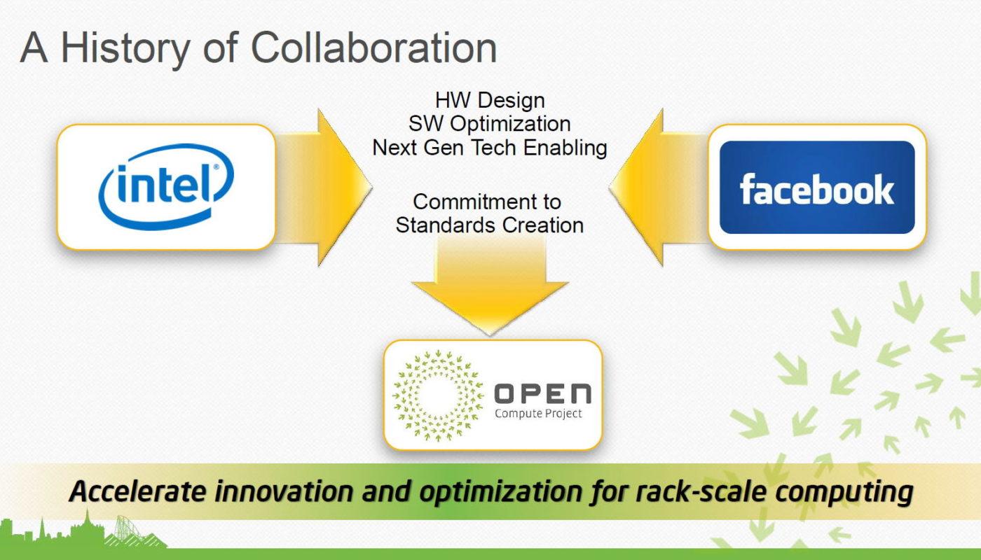 Intel-istorija-kolaboracije1