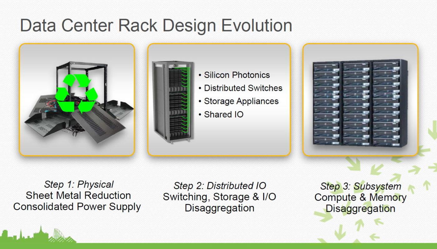 Intel-rek-dizajn1