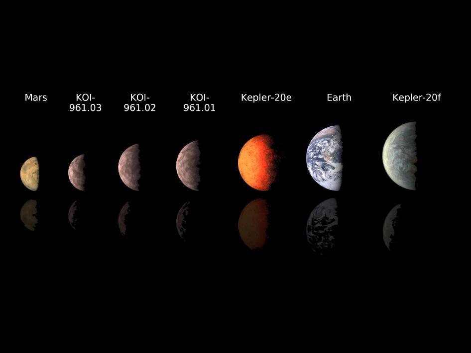 Ranije otkrivene zemljolike planete koje ipak nisu gostoljubive za život
