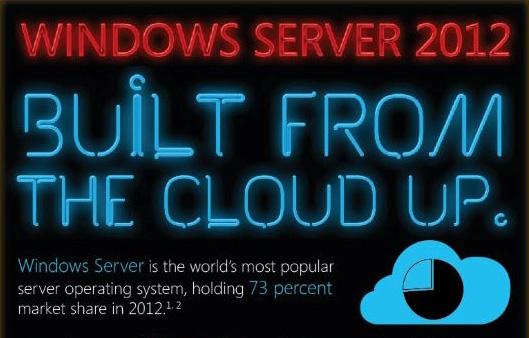 WindowsServer2012_Web