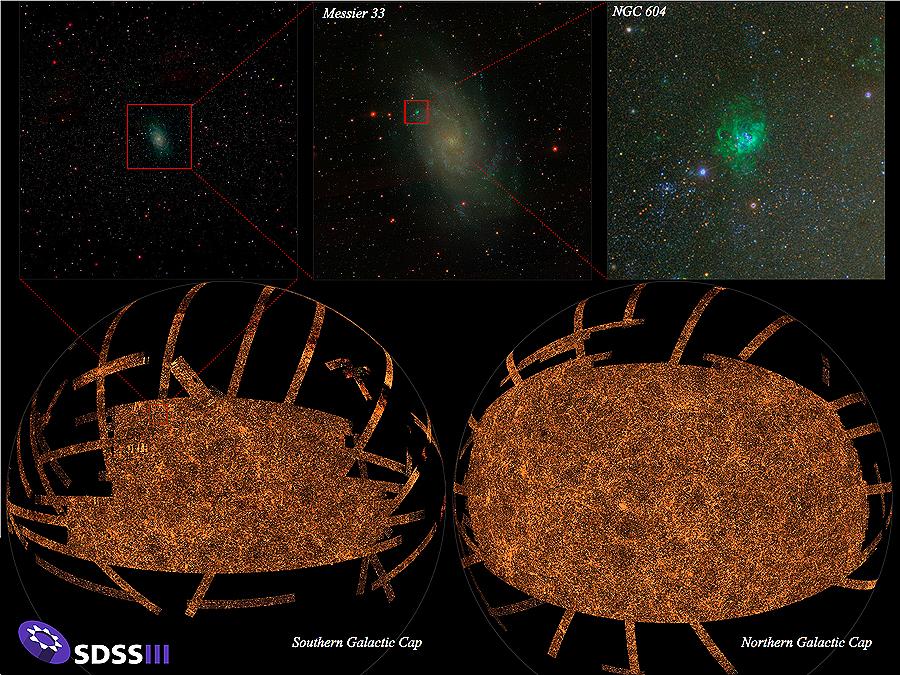 Mapa snimljenog neba koja uključuje podatke sa SDSS I, II i III osmatranja