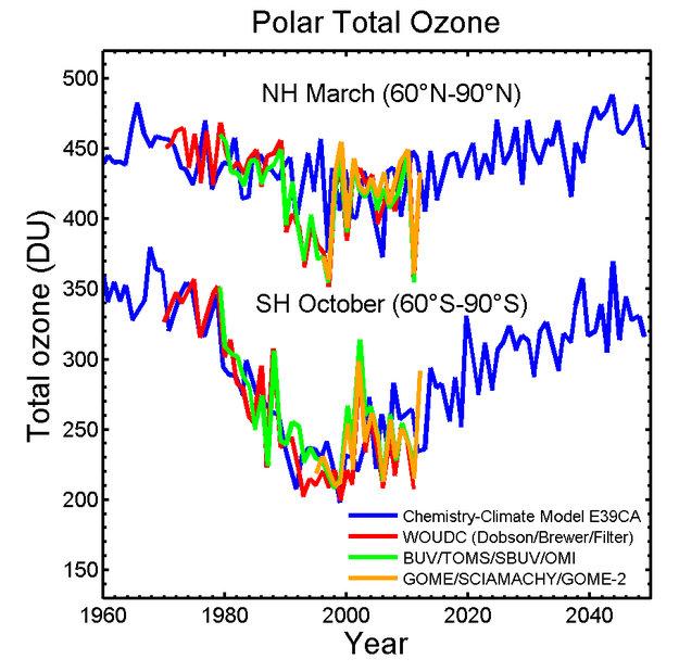 Total_ozone_node_full_image