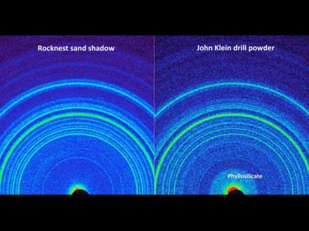 Poređenje različitih uzoraka uzetih sa površine Marsa - na desnoj slici je uzorak iz Džon Klajn kamena (Foto: NASA/JPL-Caltech/Ames)