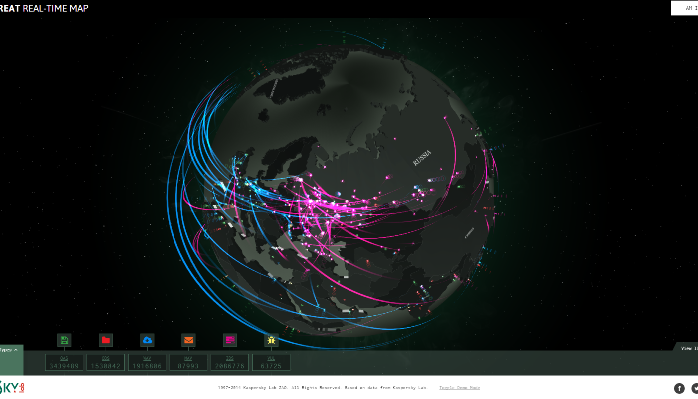 Cyberthreat-Real-Time-Map