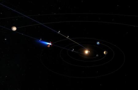 Hiperbolicna putanja komete ISON