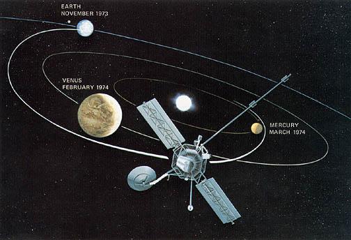 Mariner 10 - prikaz gravitacione praćke