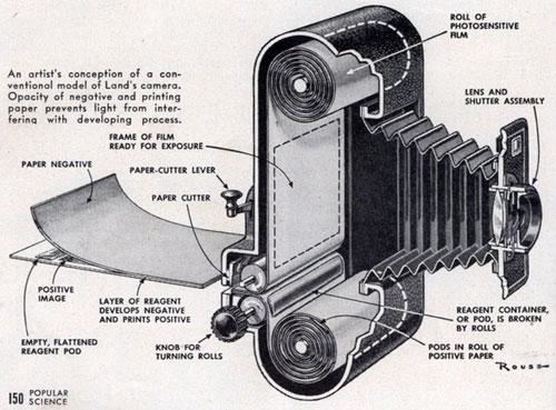 land-camera-500