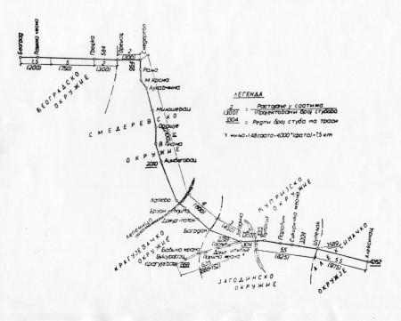Prva telegrafska linija u Srbiji