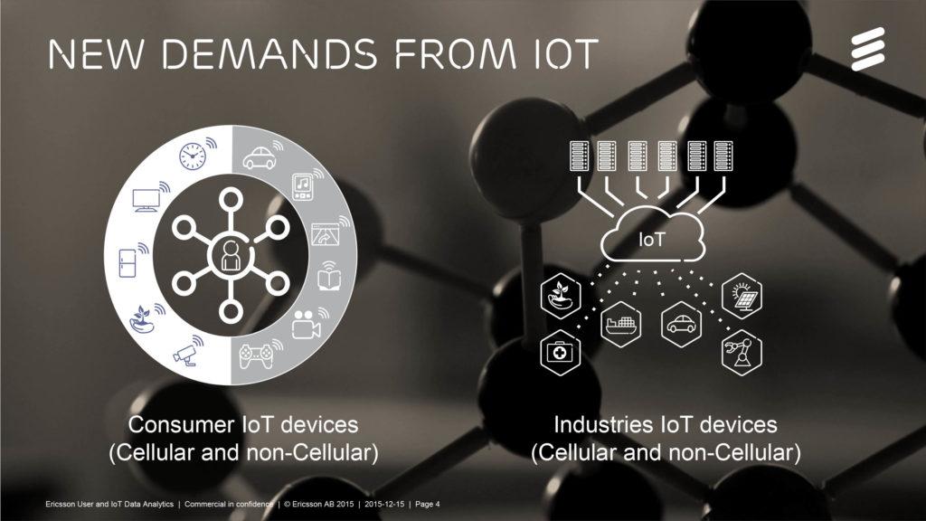 Nova očekivanja od IoT