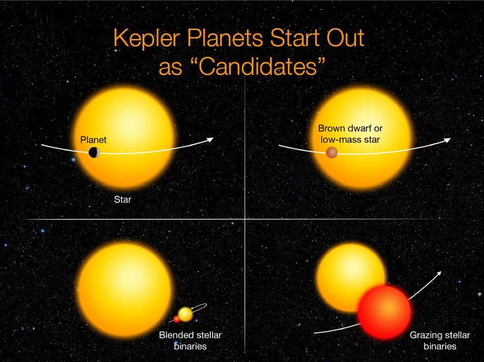 kepler_fig3_0