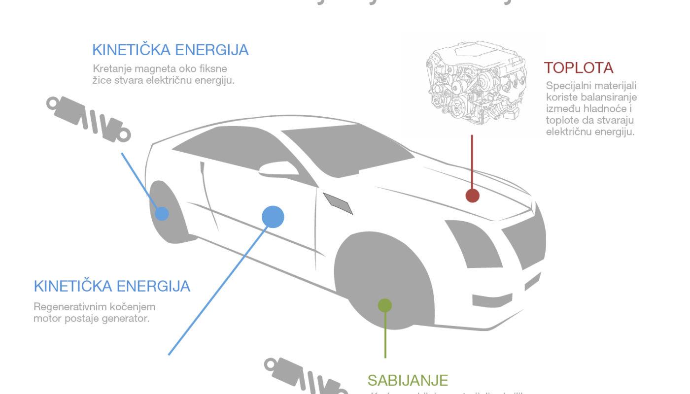 Mars-Ilustracija-obnavljanje-energije
