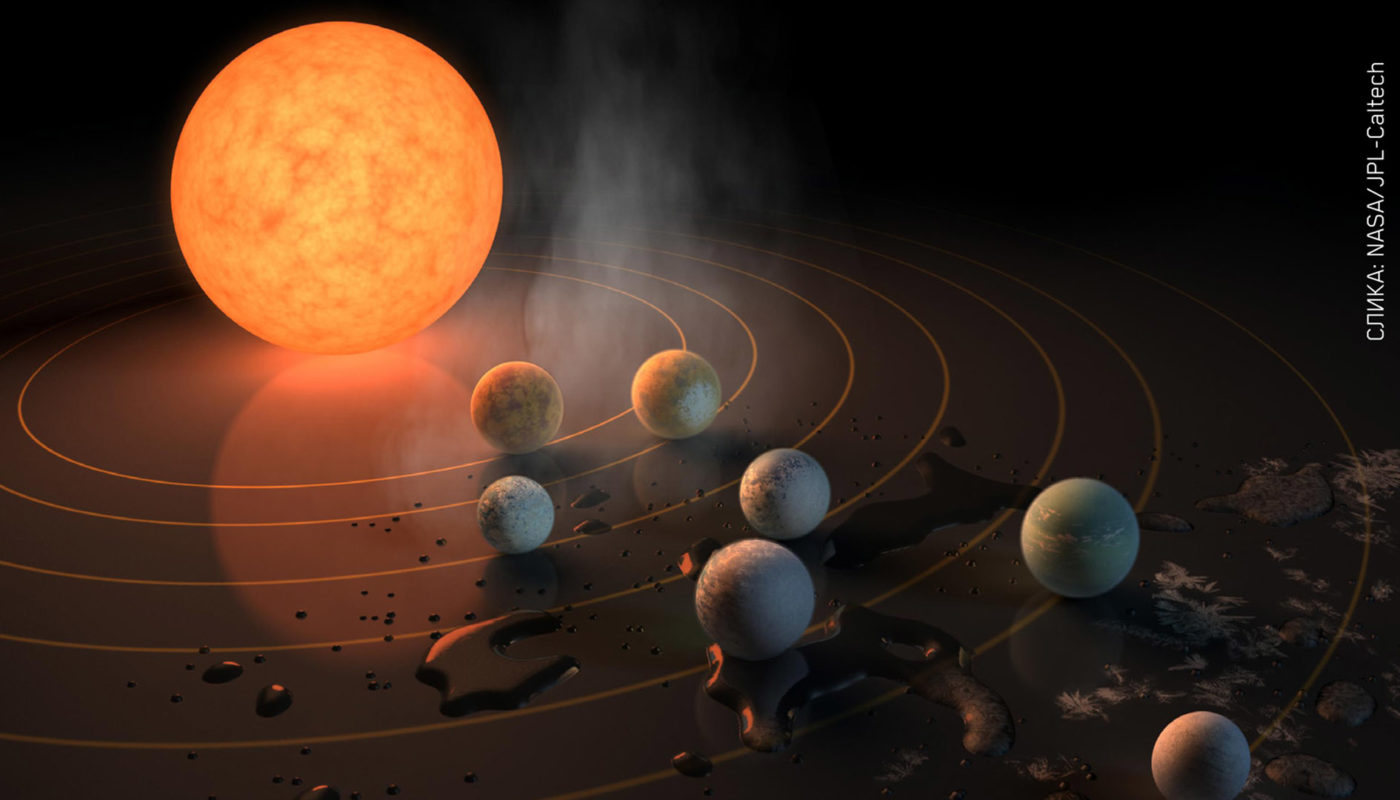 7-planeta