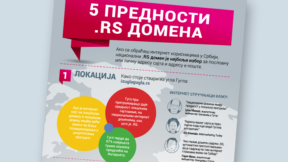 rnids_IG-RS_najava
